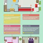 Die richtigen Farben für ein gemütliches Zuhause
