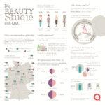 Oben ohne – viele Frauen verzichten aufs Make-up